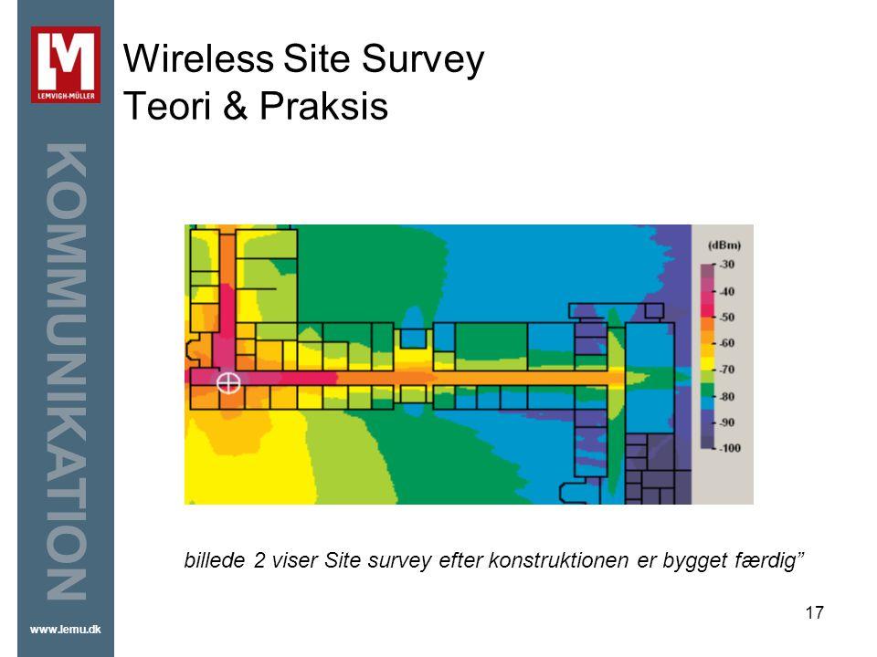 Wireless Site Survey Teori & Praksis