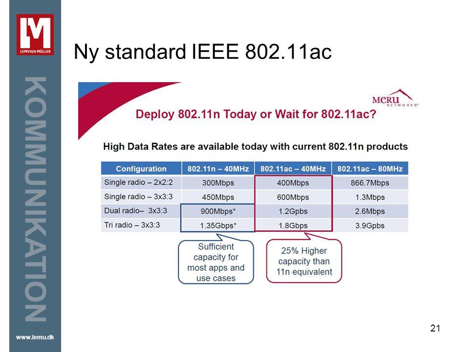 Ny standard IEEE 802.11ac
