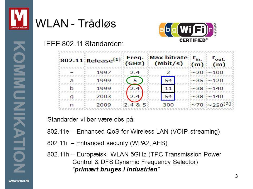 WLAN - Trådløs IEEE 802.11 Standarden: Standarder vi bør være obs på: