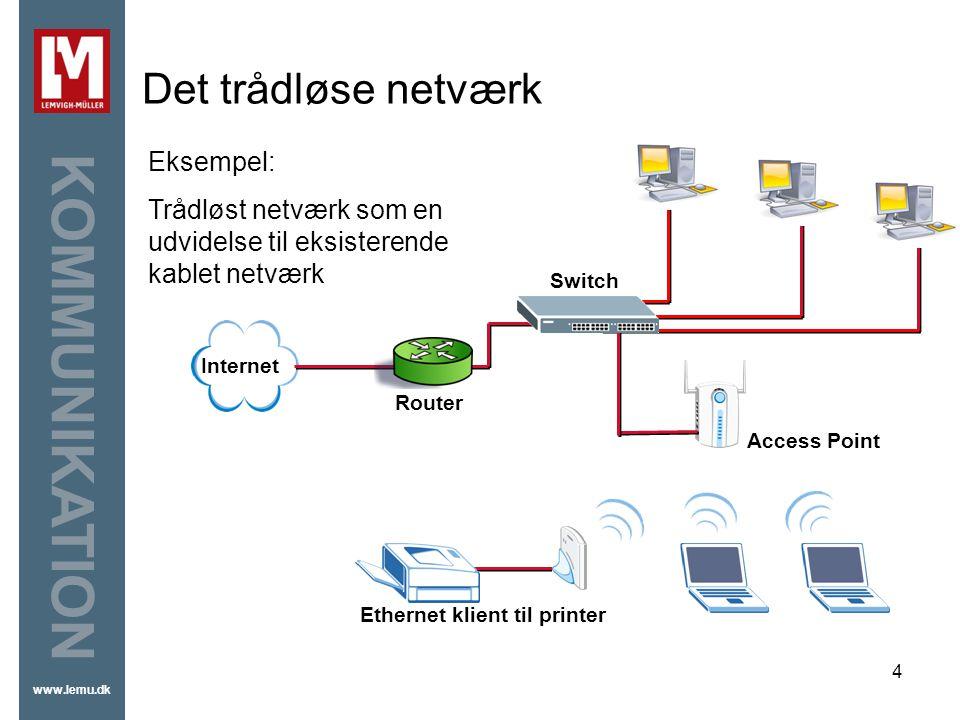 Det trådløse netværk Eksempel: