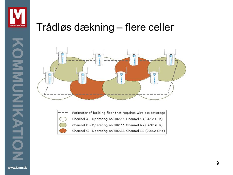 Trådløs dækning – flere celler