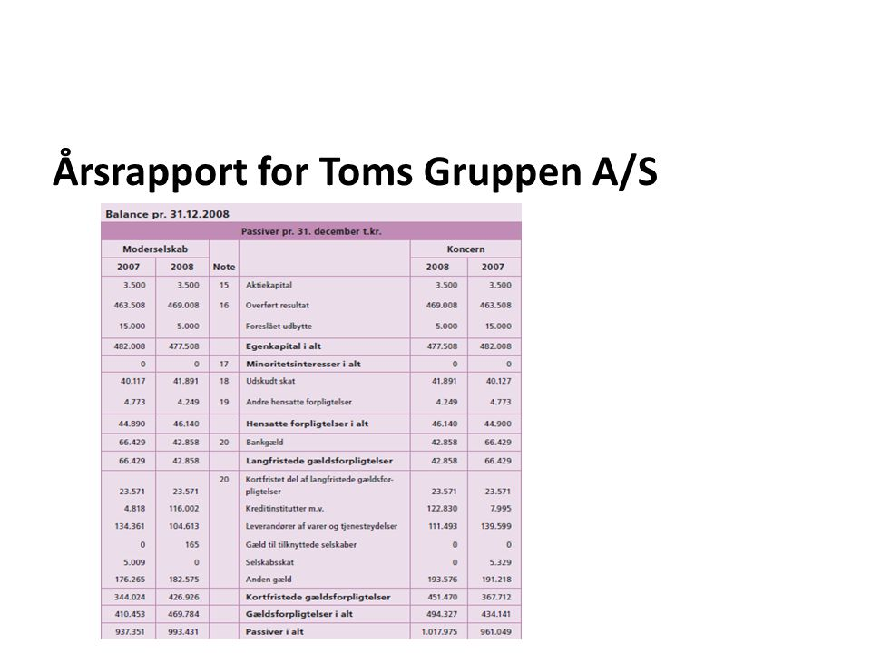 Årsrapport for Toms Gruppen A/S