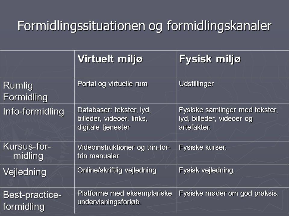 Formidlingssituationen og formidlingskanaler