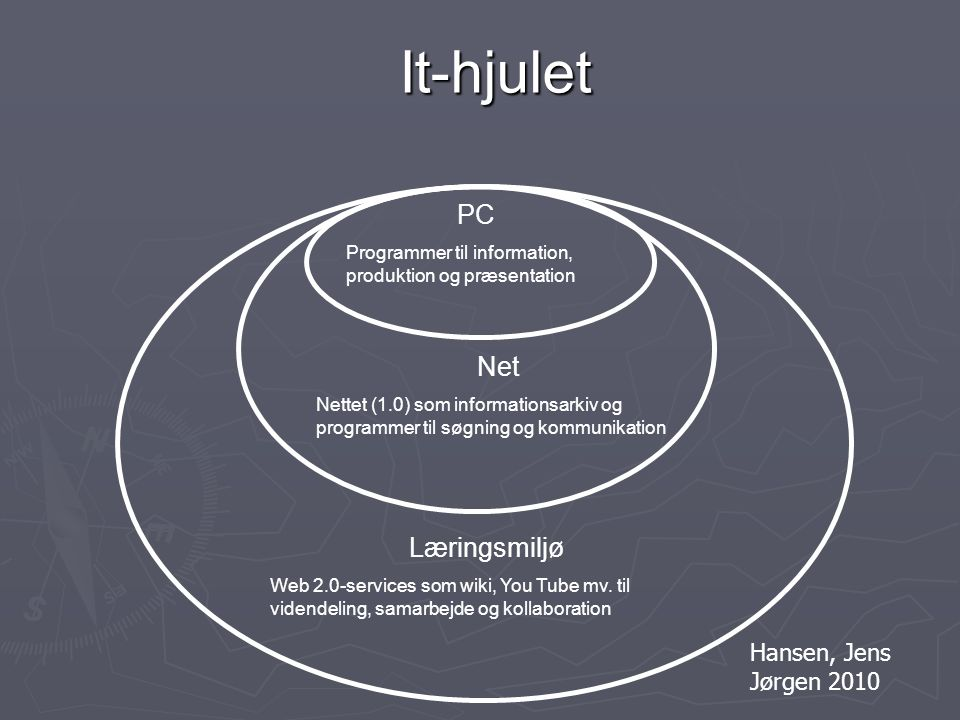 It-hjulet PC Net Læringsmiljø Hansen, Jens Jørgen 2010