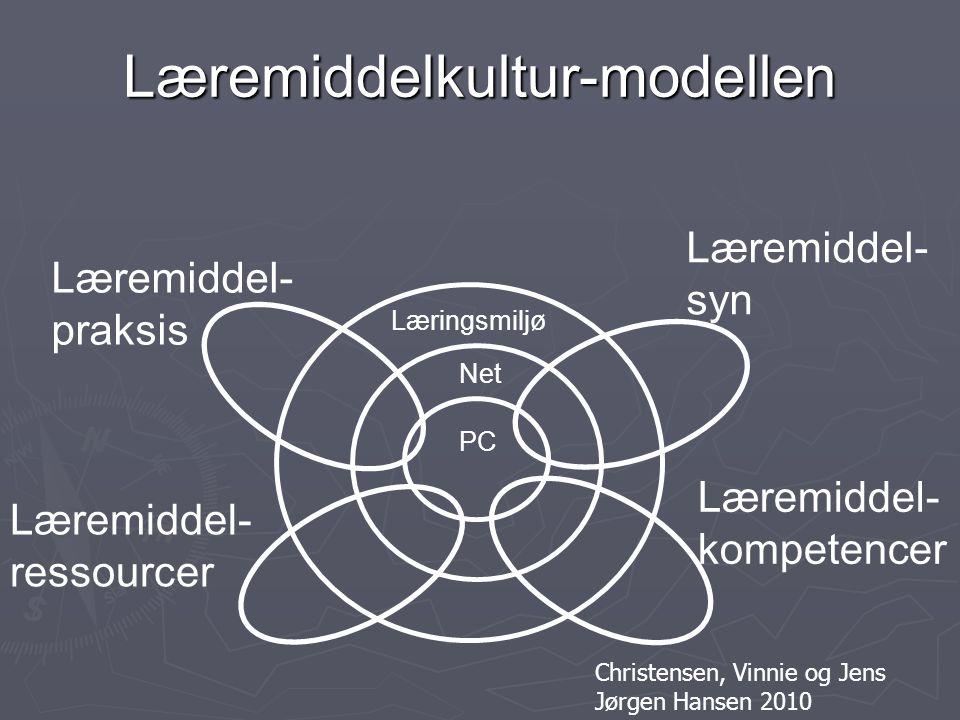 Læremiddelkultur-modellen