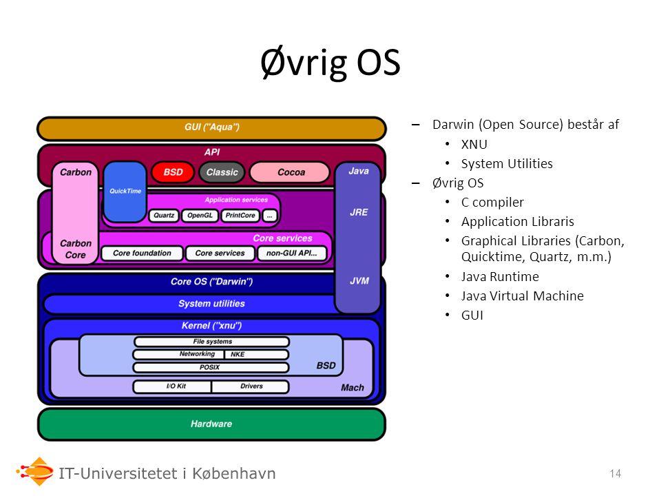 Øvrig OS Darwin (Open Source) består af XNU System Utilities Øvrig OS