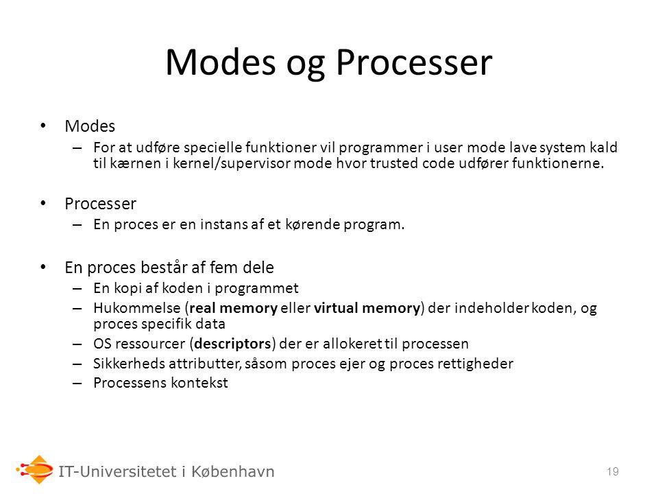 Modes og Processer Modes Processer En proces består af fem dele