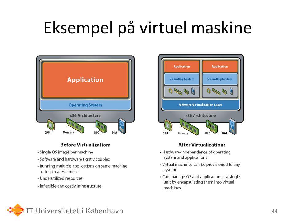 Eksempel på virtuel maskine