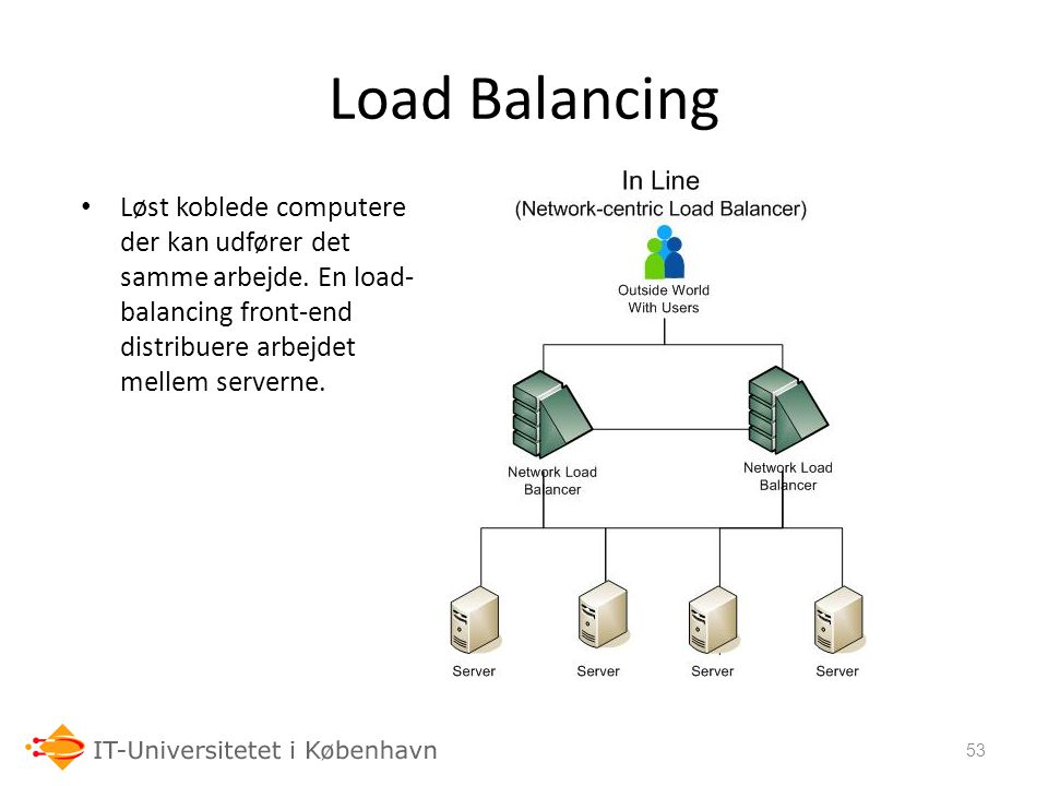 Load Balancing Løst koblede computere der kan udfører det samme arbejde. En load-balancing front-end distribuere arbejdet mellem serverne.