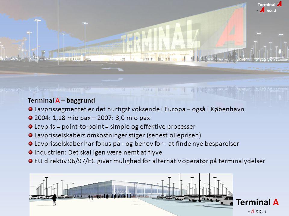 europa største lufthavn