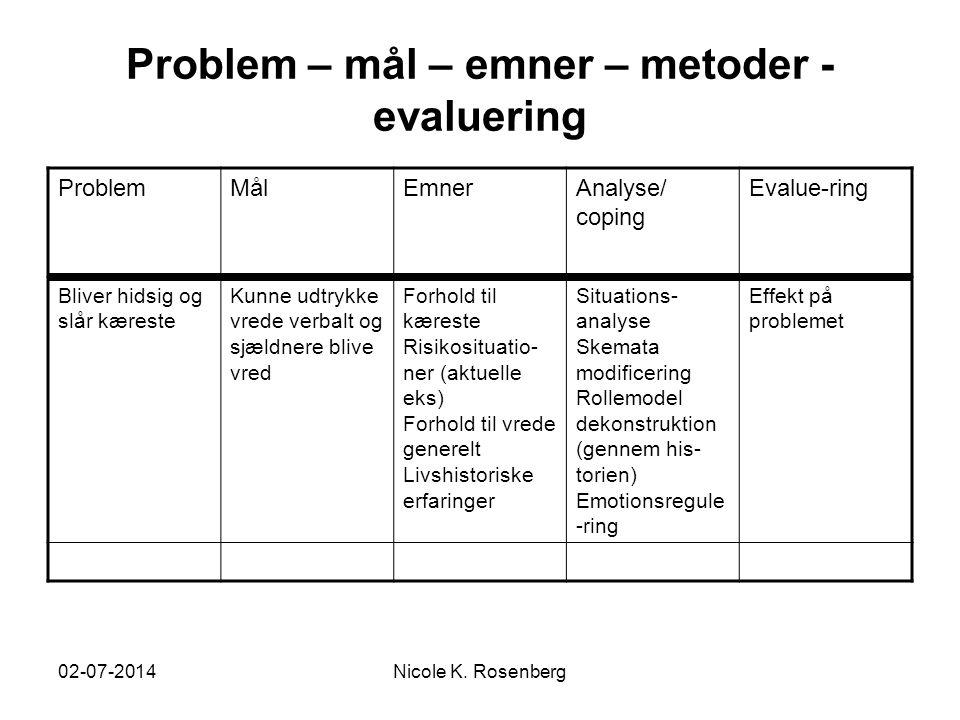 Problem – mål – emner – metoder - evaluering