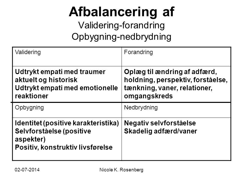 Afbalancering af Validering-forandring Opbygning-nedbrydning