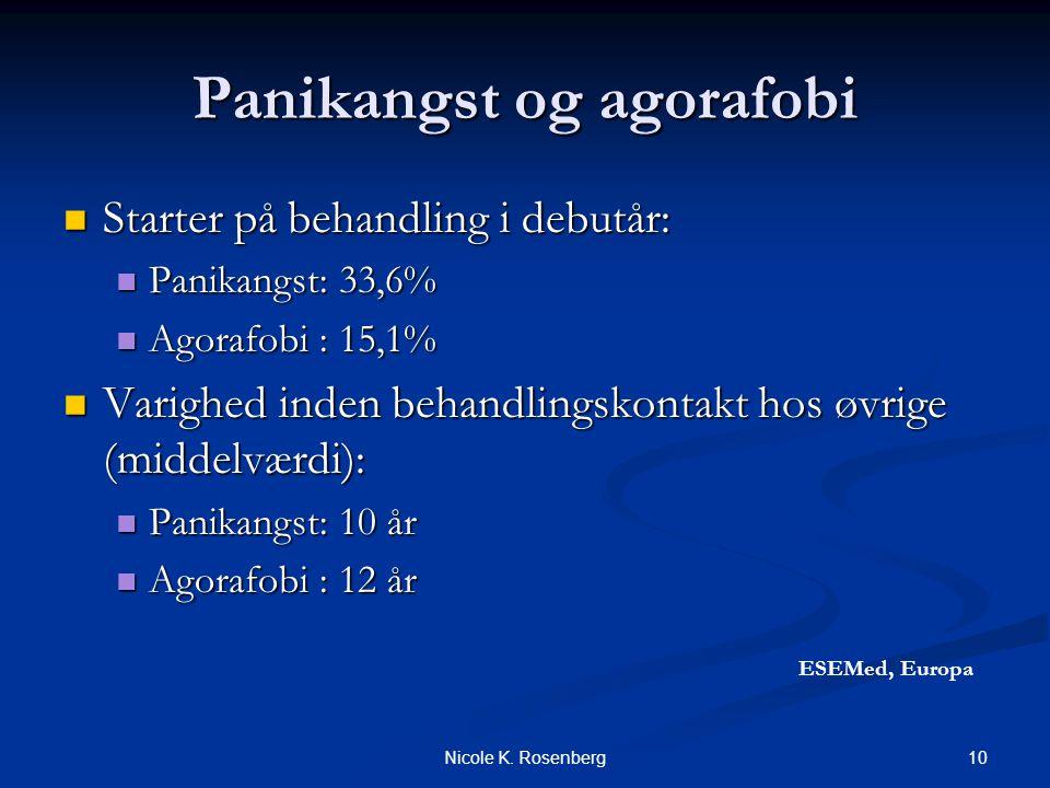 Panikangst og agorafobi