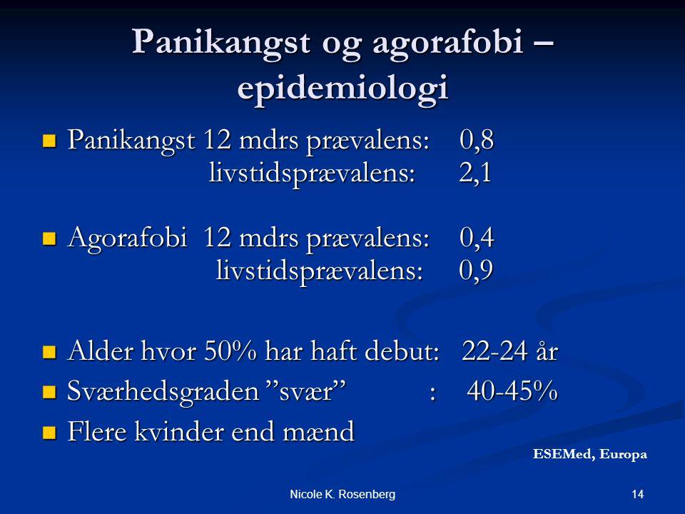 Panikangst og agorafobi – epidemiologi