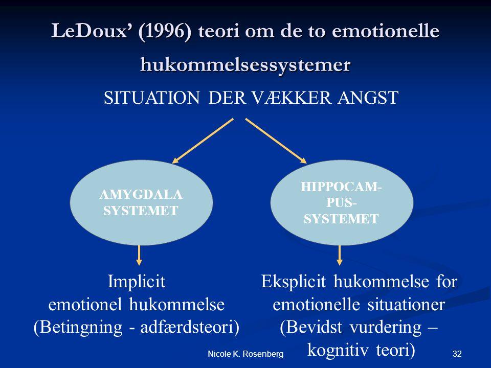 LeDoux' (1996) teori om de to emotionelle hukommelsessystemer
