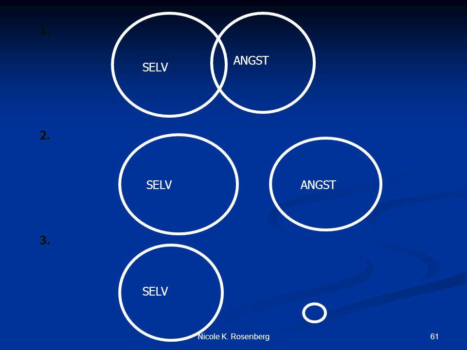 1. 2. 3. ANGST SELV SELV ANGST SELV Nicole K. Rosenberg