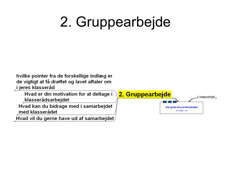 2. Gruppearbejde