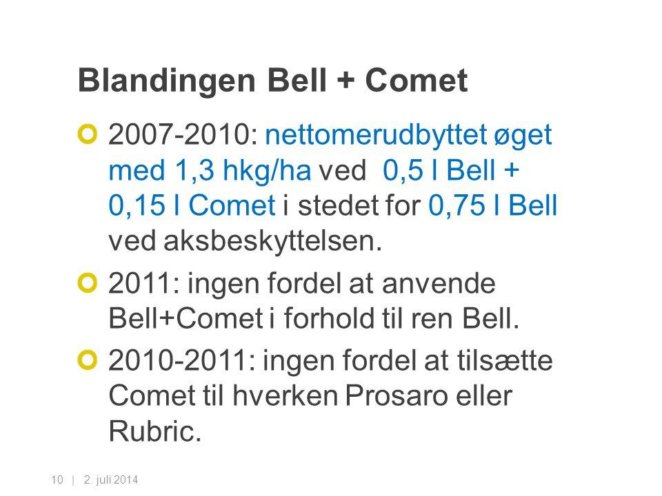 Blandingen Bell + Comet