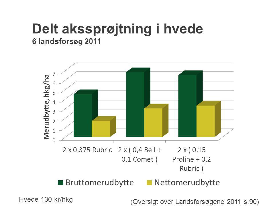 Delt akssprøjtning i hvede 6 landsforsøg 2011