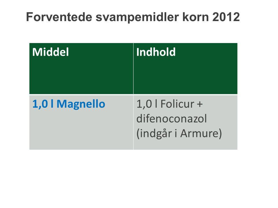 Forventede svampemidler korn 2012