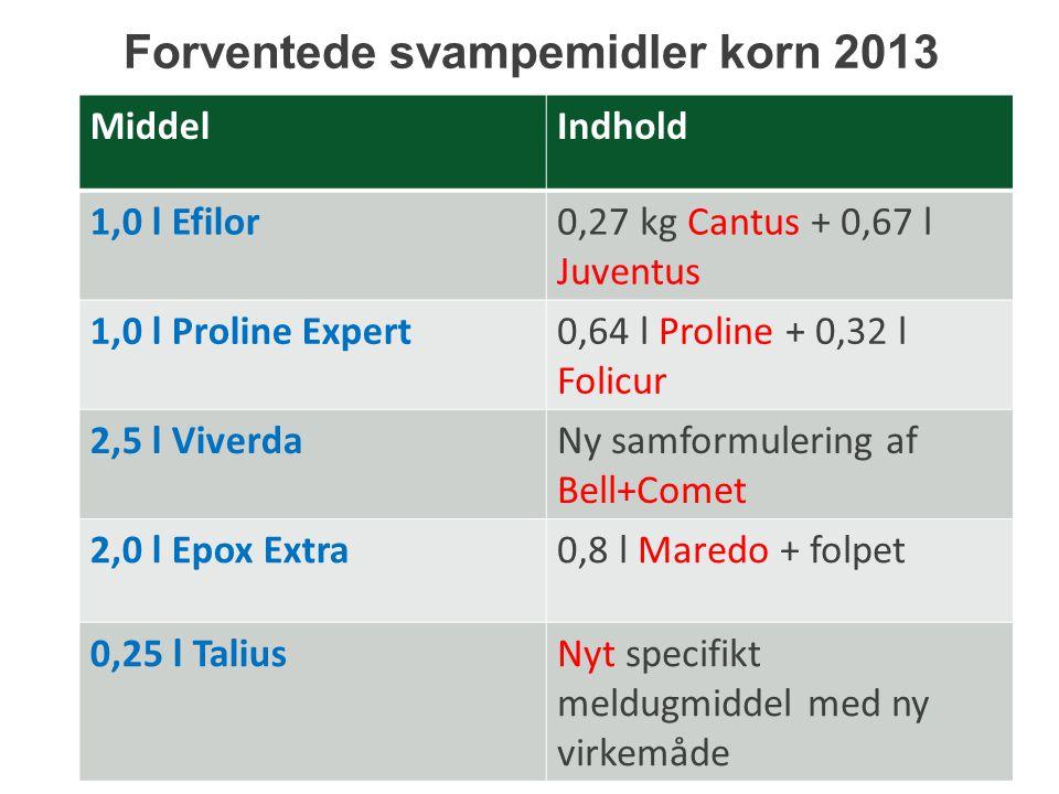 Forventede svampemidler korn 2013