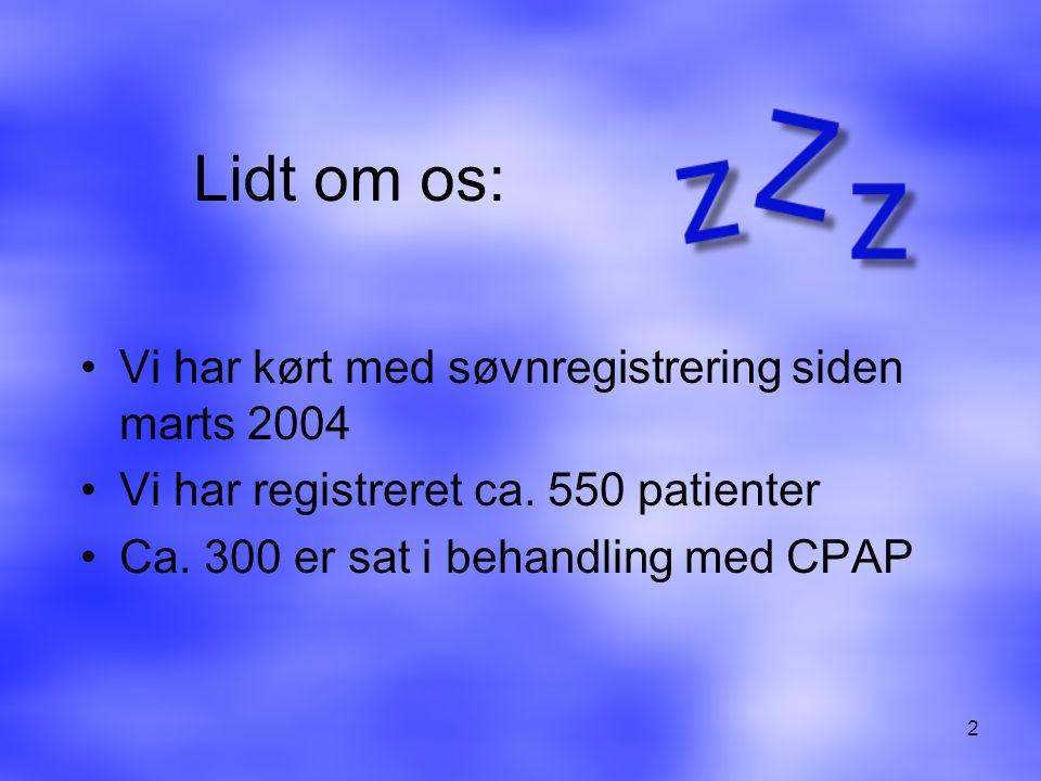 Lidt om os: Vi har kørt med søvnregistrering siden marts 2004