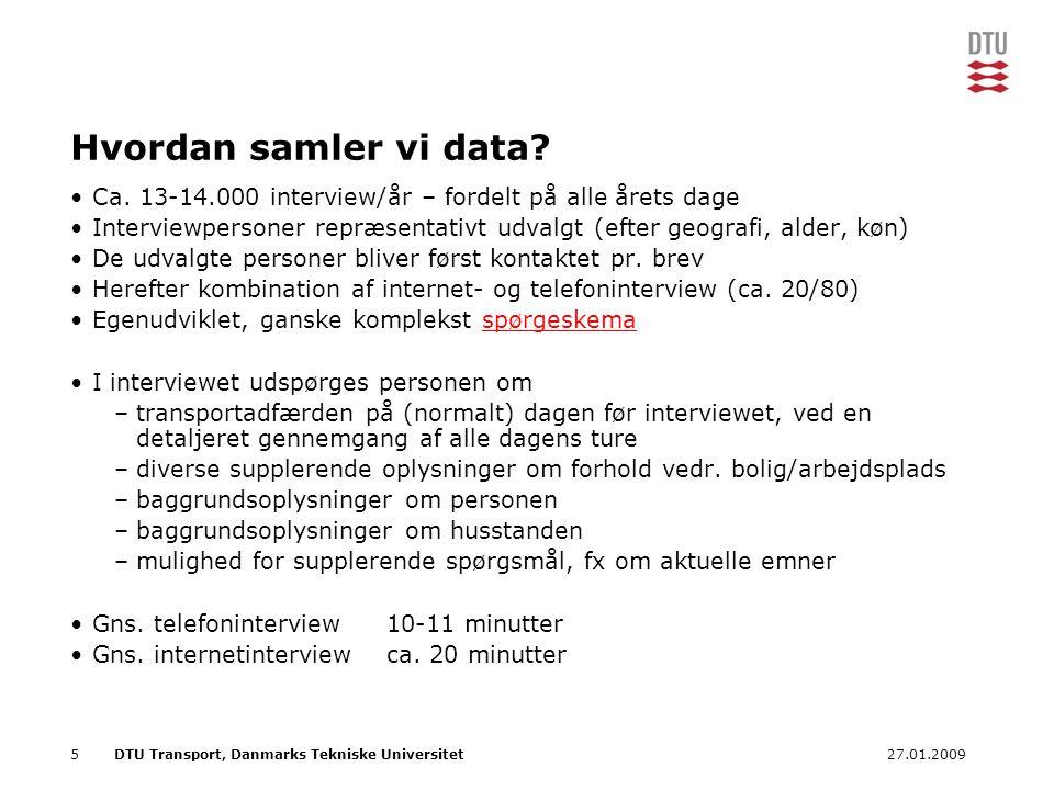Hvordan samler vi data Ca. 13-14.000 interview/år – fordelt på alle årets dage.