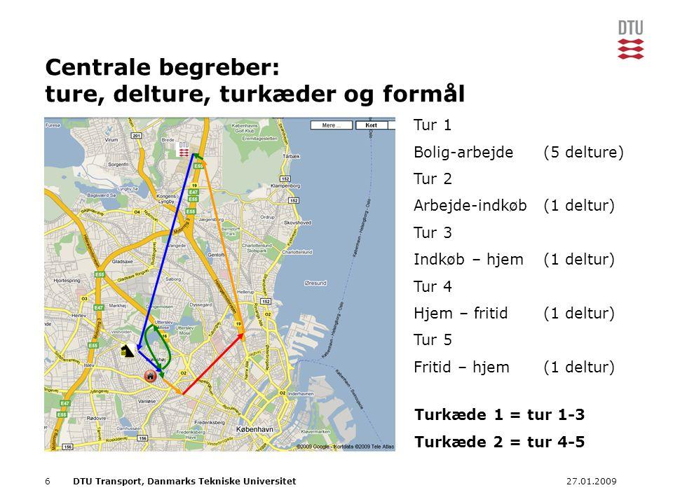 Centrale begreber: ture, delture, turkæder og formål