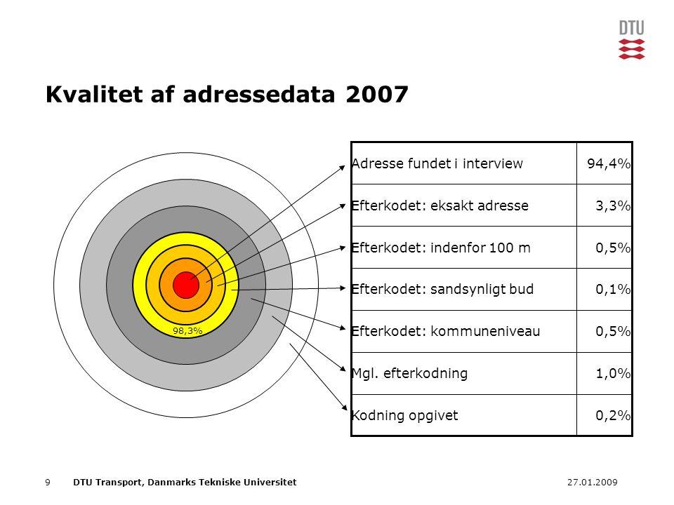 Kvalitet af adressedata 2007