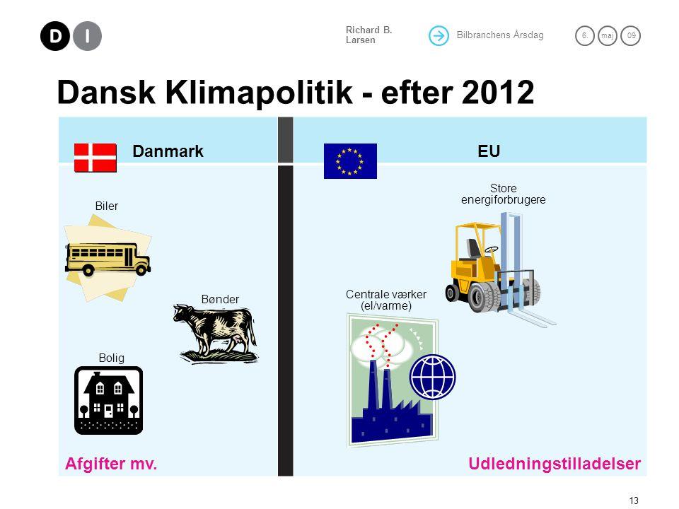 Dansk Klimapolitik - efter 2012