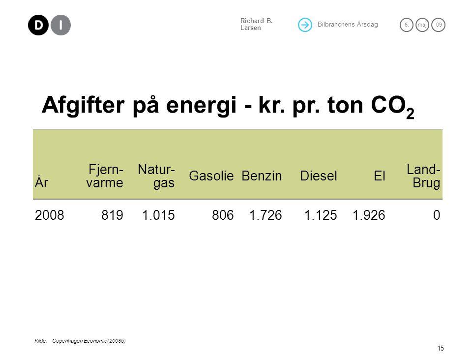 Afgifter på energi - kr. pr. ton CO2