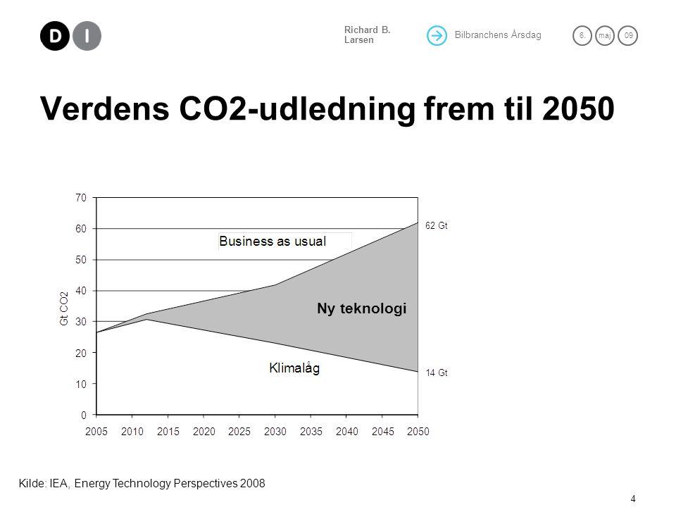 Verdens CO2-udledning frem til 2050