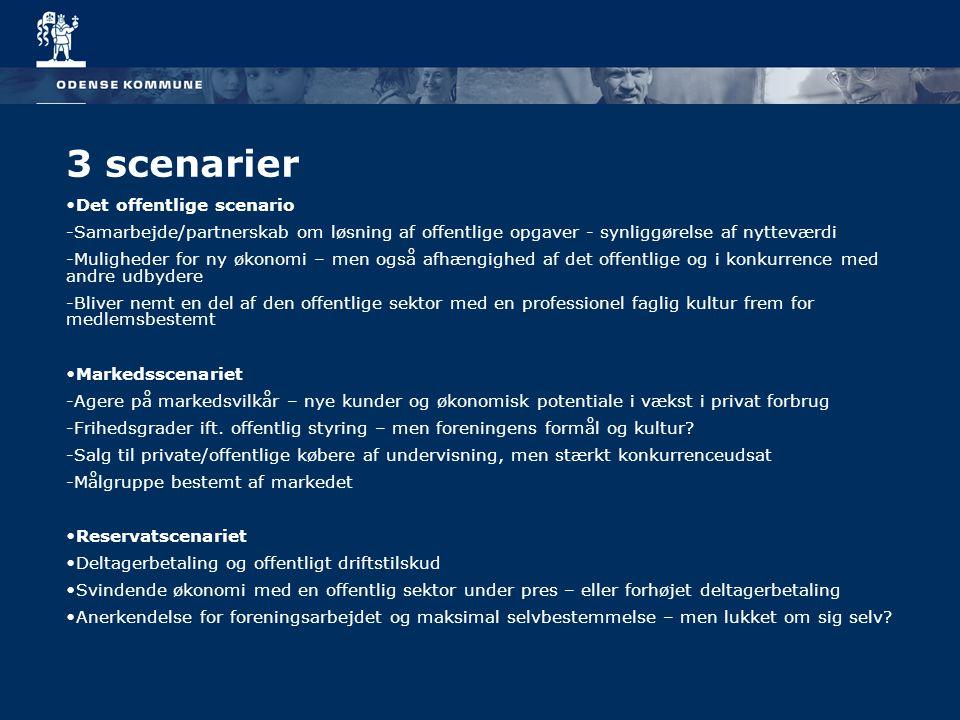 3 scenarier Det offentlige scenario