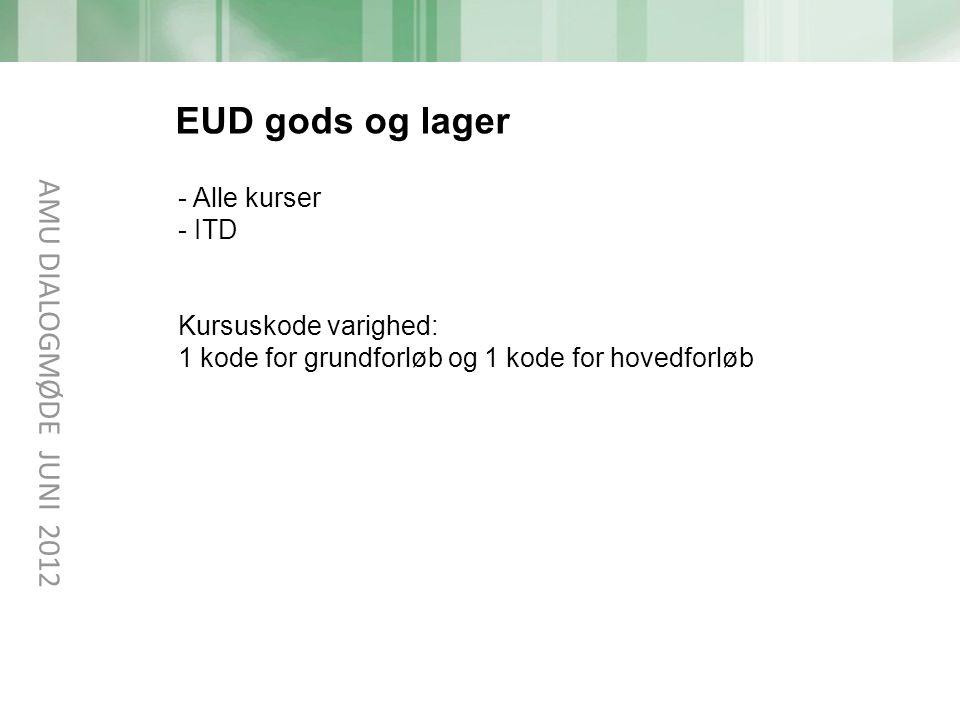 EUD gods og lager AMU DIALOGMØDE JUNI 2012 Alle kurser ITD