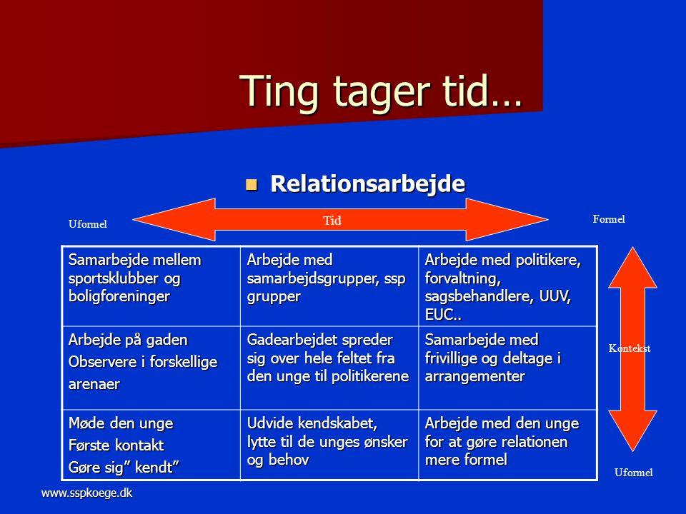 Ting tager tid… Relationsarbejde
