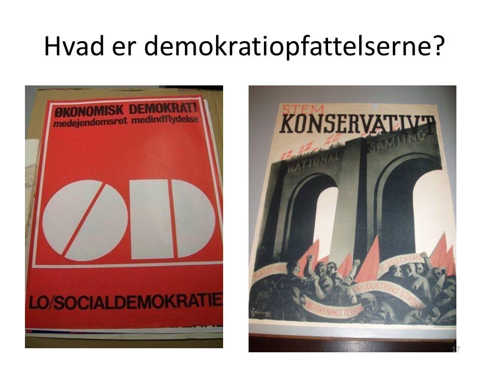 Hvad er demokratiopfattelserne