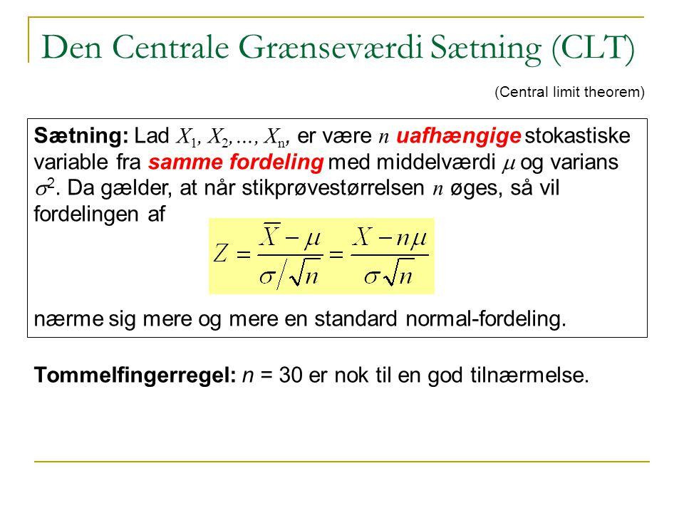 Den Centrale Grænseværdi Sætning (CLT)