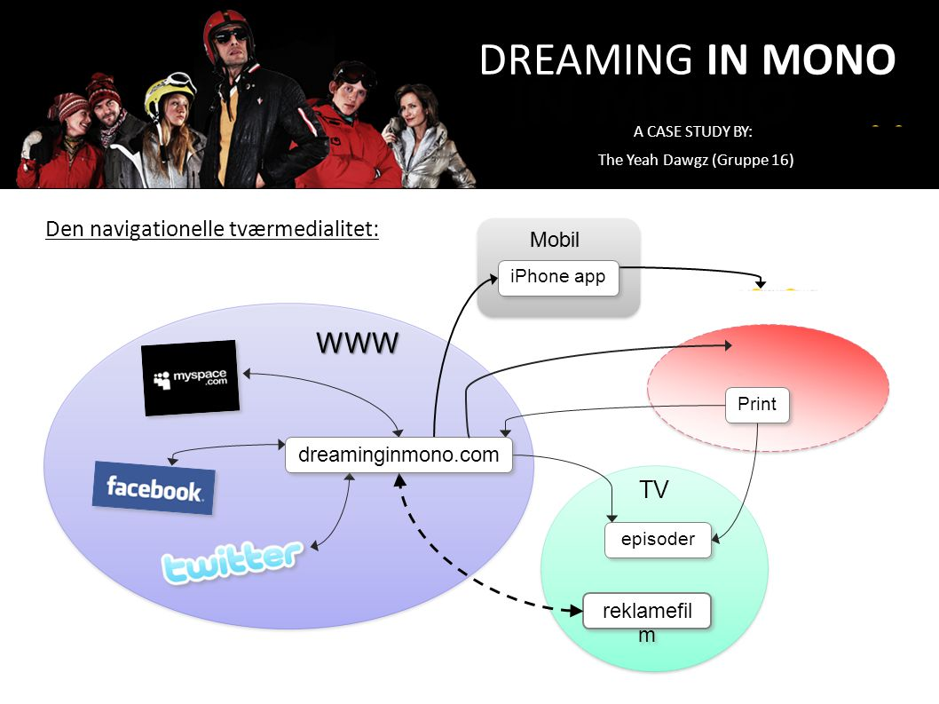 DREAMING IN MONO WWW Den navigationelle tværmedialitet: TV