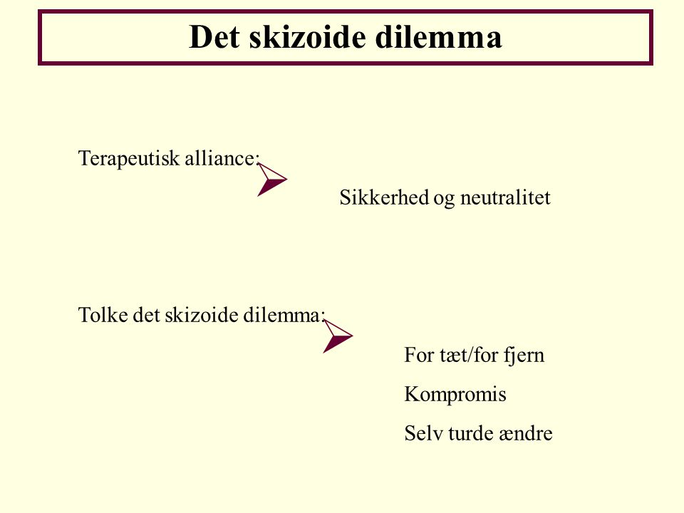   Det skizoide dilemma Terapeutisk alliance: