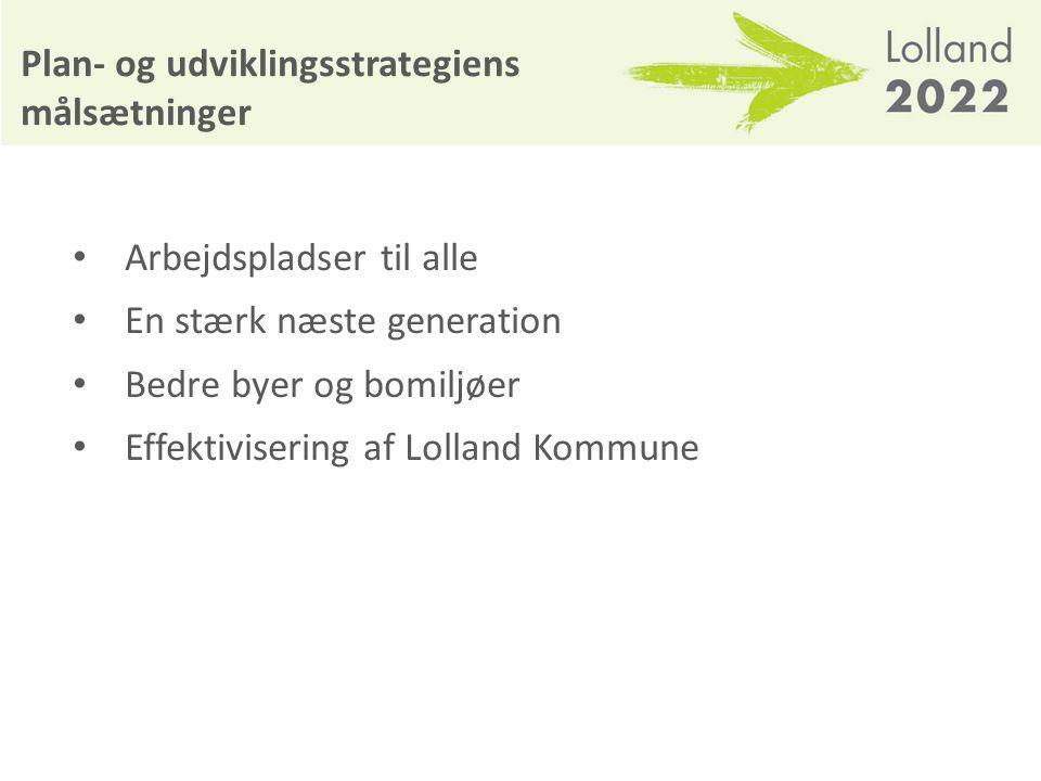 Plan- og udviklingsstrategiens målsætninger