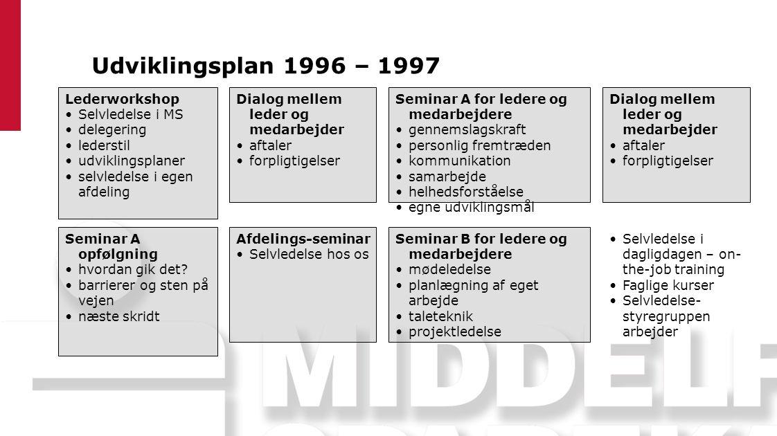 Udviklingsplan 1996 – 1997 Lederworkshop Selvledelse i MS delegering