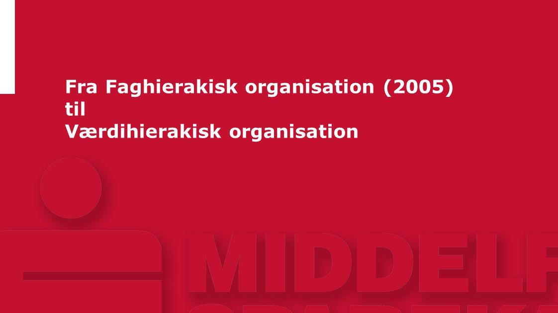 Fra Faghierakisk organisation (2005) til Værdihierakisk organisation