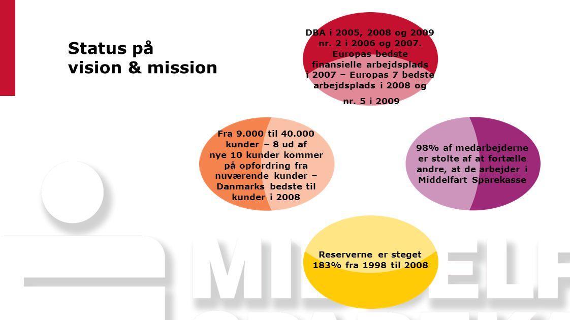 Status på vision & mission