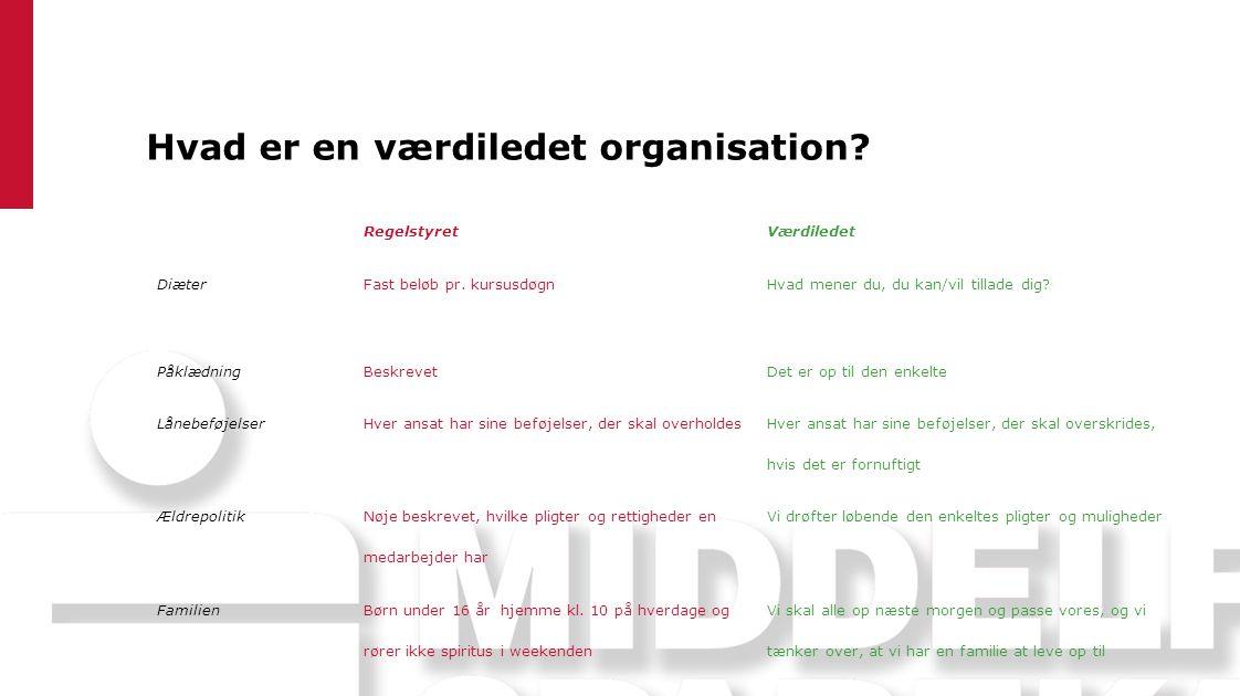 Hvad er en værdiledet organisation