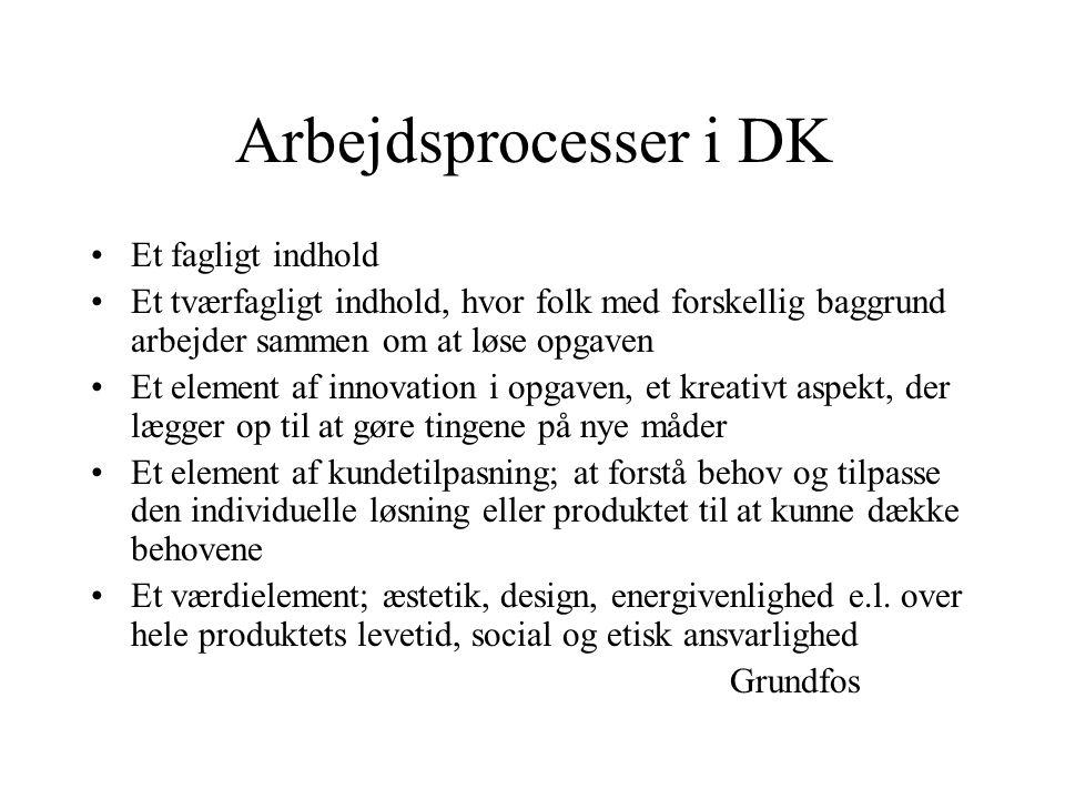 Arbejdsprocesser i DK Et fagligt indhold