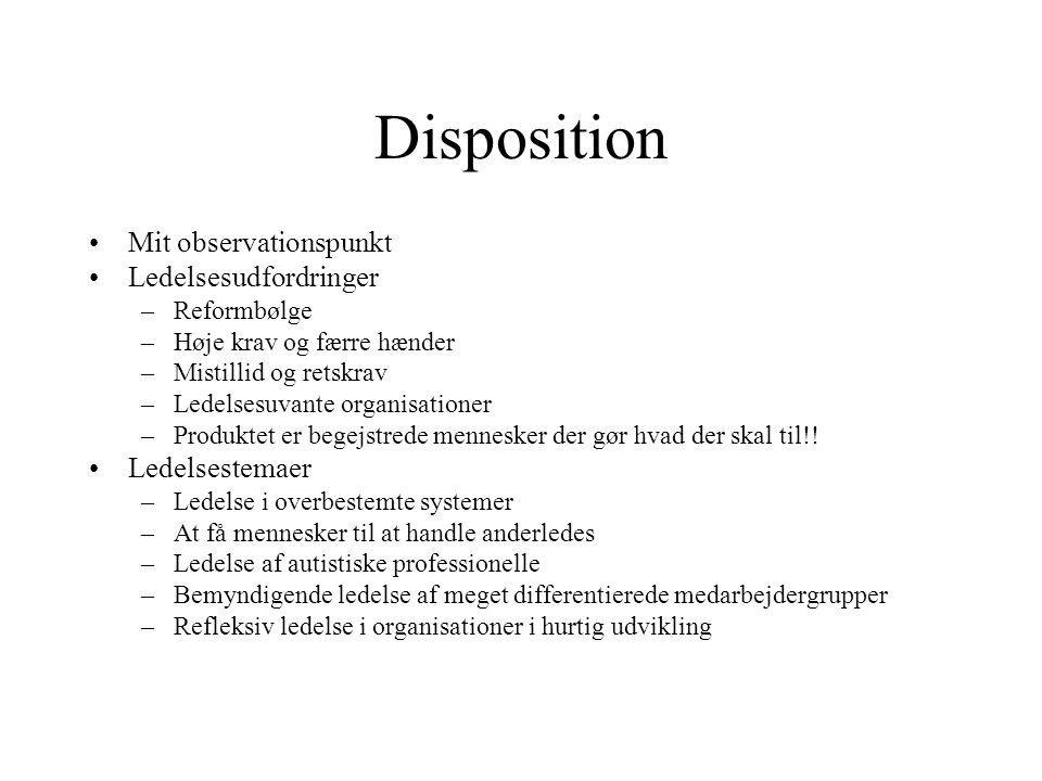 Disposition Mit observationspunkt Ledelsesudfordringer Ledelsestemaer