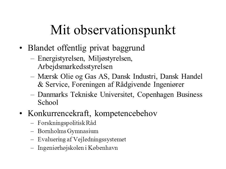 Mit observationspunkt