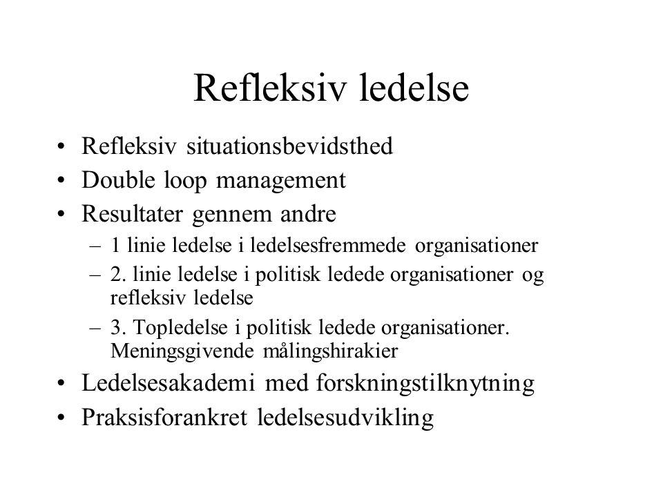 Refleksiv ledelse Refleksiv situationsbevidsthed