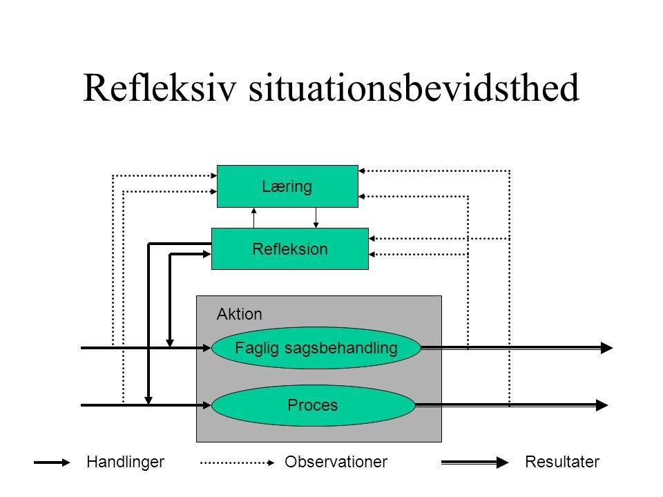 Refleksiv situationsbevidsthed