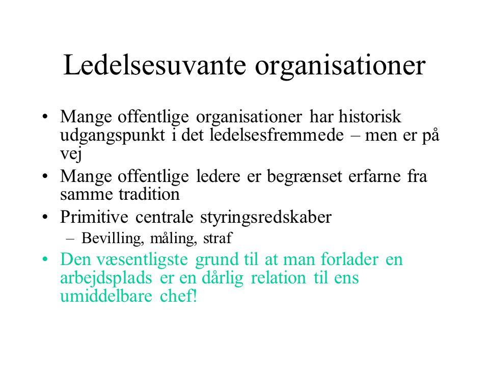 Ledelsesuvante organisationer
